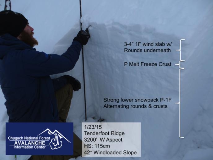 Upper Snow Pit @ 3200'